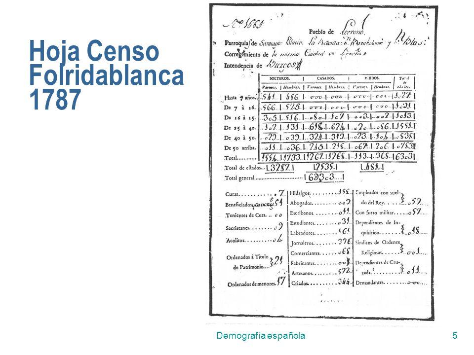 Demografía española5 Hoja Censo Folridablanca 1787
