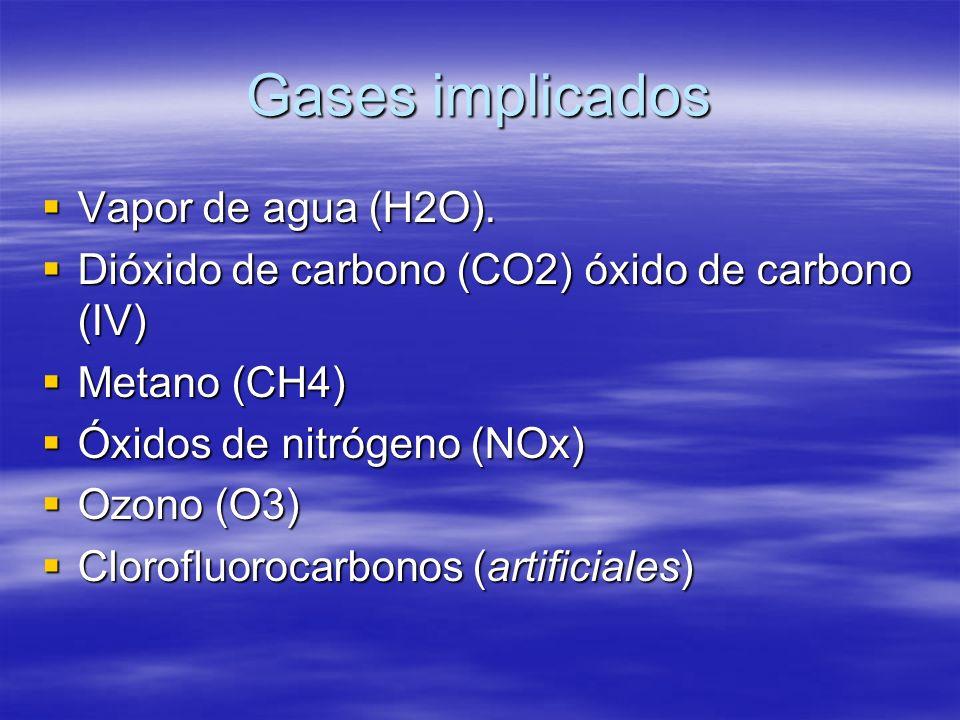 Gases implicados Vapor de agua (H2O). Vapor de agua (H2O). Dióxido de carbono (CO2) óxido de carbono (IV) Dióxido de carbono (CO2) óxido de carbono (I