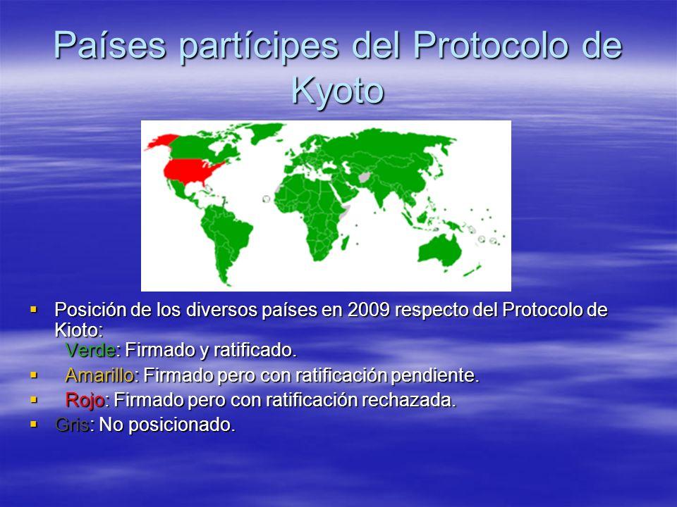 Países partícipes del Protocolo de Kyoto Posición de los diversos países en 2009 respecto del Protocolo de Kioto: Verde: Firmado y ratificado. Posició