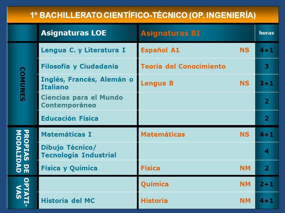 1º BACHILLERATO CIENTÍFICO-TÉCNICO (OP.