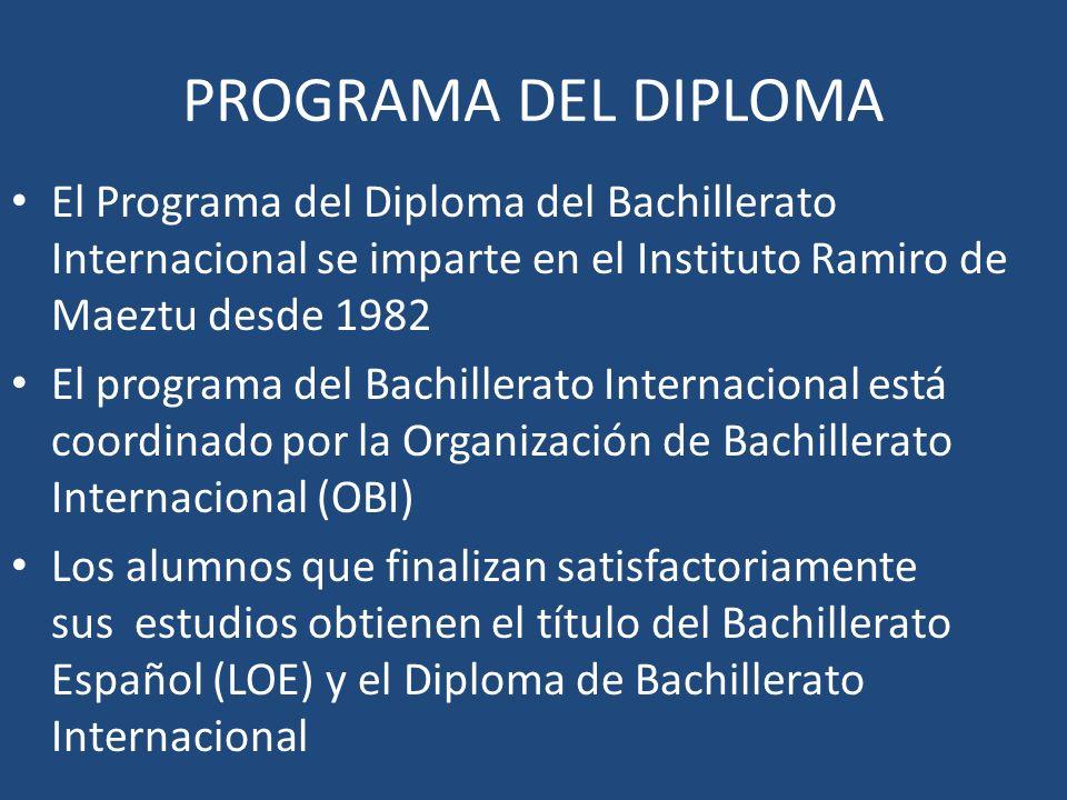 PROGRAMA DEL DIPLOMA El Programa del Diploma del Bachillerato Internacional se imparte en el Instituto Ramiro de Maeztu desde 1982 El programa del Bachillerato Internacional está coordinado por la Organización de Bachillerato Internacional (OBI) Los alumnos que finalizan satisfactoriamente sus estudios obtienen el título del Bachillerato Español (LOE) y el Diploma de Bachillerato Internacional