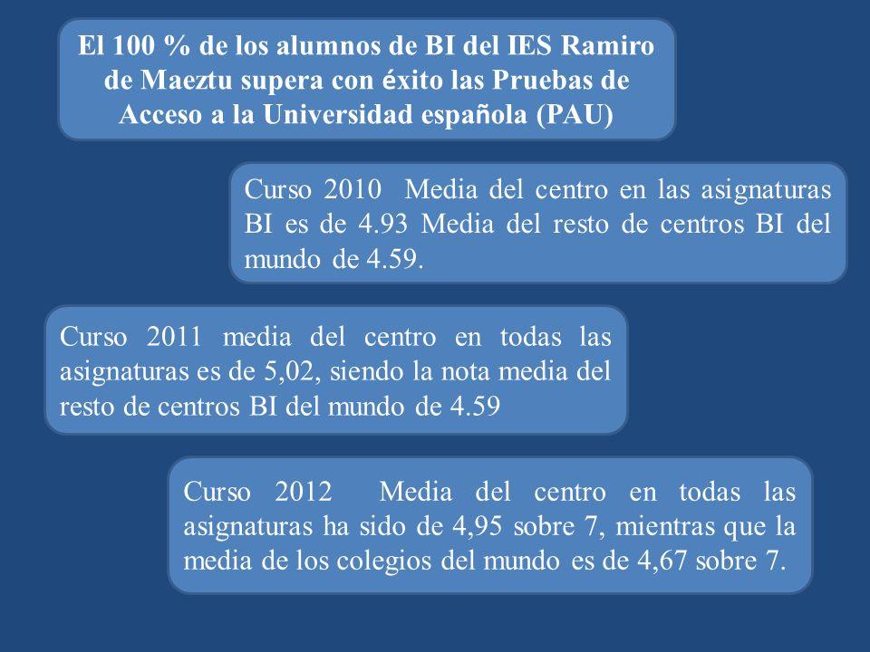 Curso 2010 Media del centro en las asignaturas BI es de 4.93 Media del resto de centros BI del mundo de 4.59.