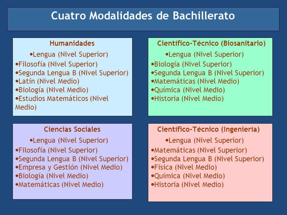 Humanidades Lengua (Nivel Superior) Filosofía (Nivel Superior) Segunda Lengua B (Nivel Superior) Latín (Nivel Medio) Biología (Nivel Medio) Estudios Matemáticos (Nivel Medio) Cuatro Modalidades de Bachillerato Ciencias Sociales Lengua (Nivel Superior) Filosofía (Nivel Superior) Segunda Lengua B (Nivel Superior) Empresa y Gestión (Nivel Medio) Biología (Nivel Medio) Matemáticas (Nivel Medio) Científico-Técnico (Biosanitario) Lengua (Nivel Superior) Biología (Nivel Superior) Segunda Lengua B (Nivel Superior) Matemáticas (Nivel Medio) Química (Nivel Medio) Historia (Nivel Medio) Científico-Técnico (Ingeniería) Lengua (Nivel Superior) Matemáticas (Nivel Superior) Segunda Lengua B (Nivel Superior) Física (Nivel Medio) Química (Nivel Medio) Historia (Nivel Medio)