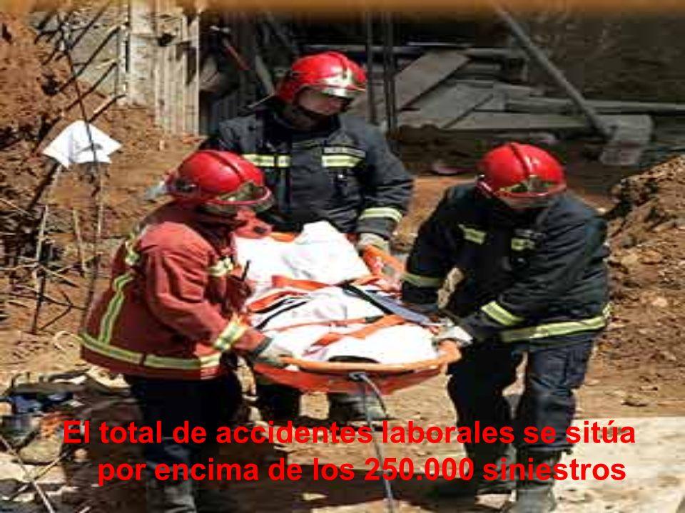 El total de accidentes laborales se sitúa por encima de los 250.000 siniestros