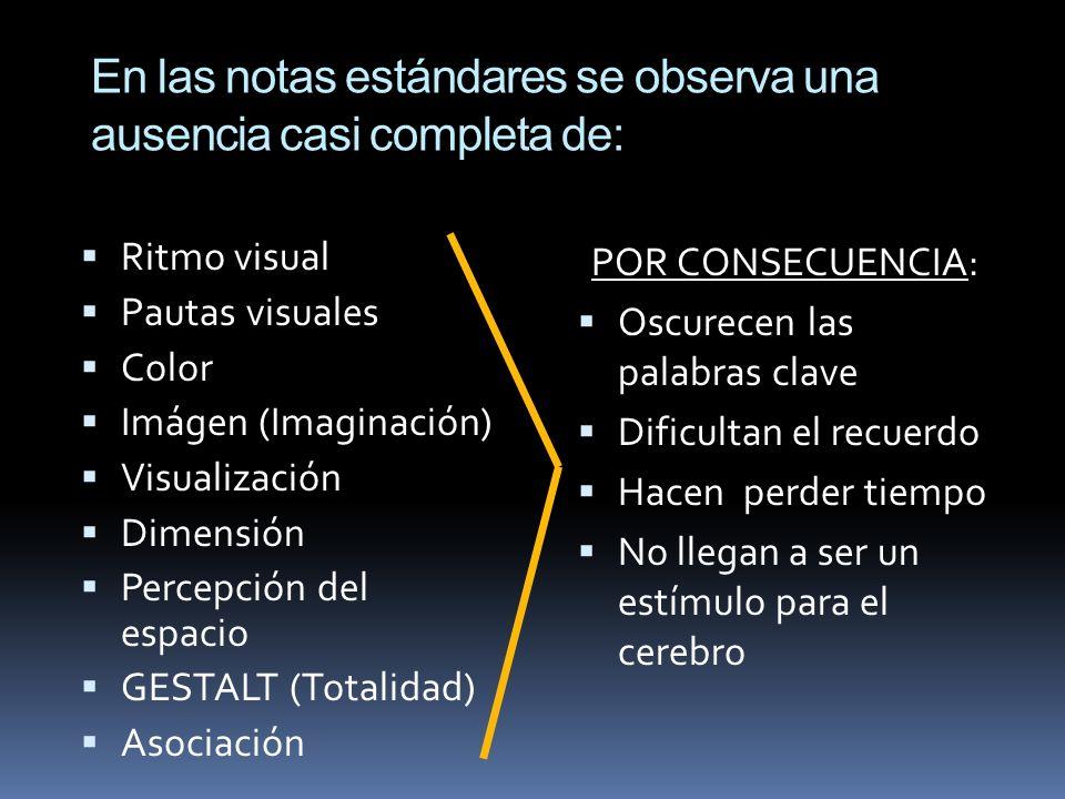 En las notas estándares se observa una ausencia casi completa de: Ritmo visual Pautas visuales Color Imágen (Imaginación) Visualización Dimensión Perc