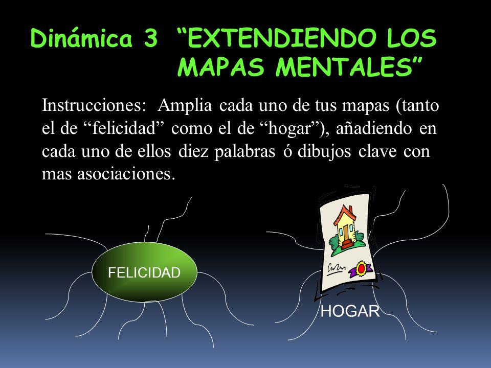 Dinámica 3EXTENDIENDO LOS MAPAS MENTALES Instrucciones: Amplia cada uno de tus mapas (tanto el de felicidad como el de hogar), añadiendo en cada uno d