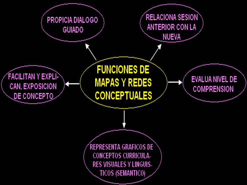 Elaboró: Arq. Oscar Horacio González Serna