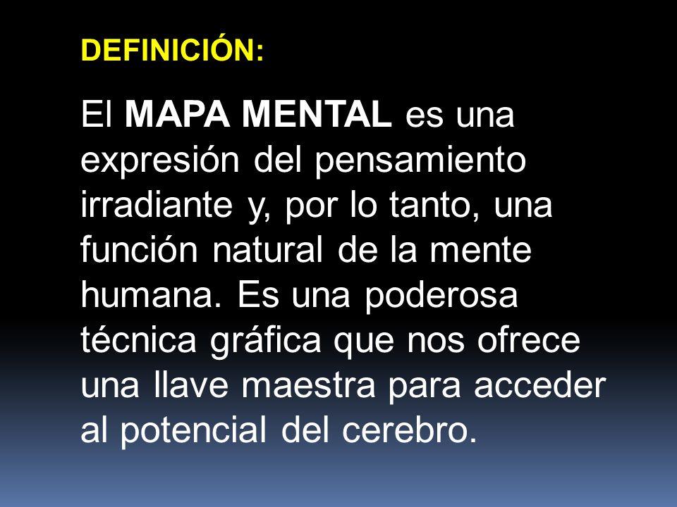 DEFINICIÓN: El MAPA MENTAL es una expresión del pensamiento irradiante y, por lo tanto, una función natural de la mente humana. Es una poderosa técnic