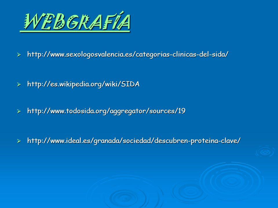 WEB GRAFÍA http://www.sexologosvalencia.es/categorias-clinicas-del-sida/ http://www.sexologosvalencia.es/categorias-clinicas-del-sida/ http://es.wikip