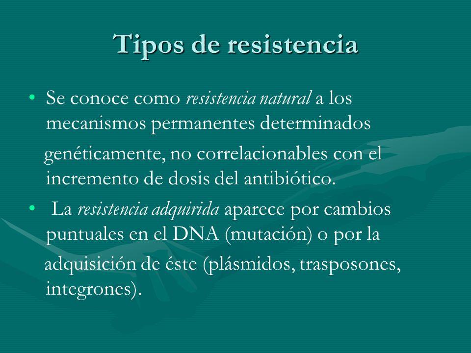 Tipos de resistencia Se conoce como resistencia natural a los mecanismos permanentes determinados genéticamente, no correlacionables con el incremento