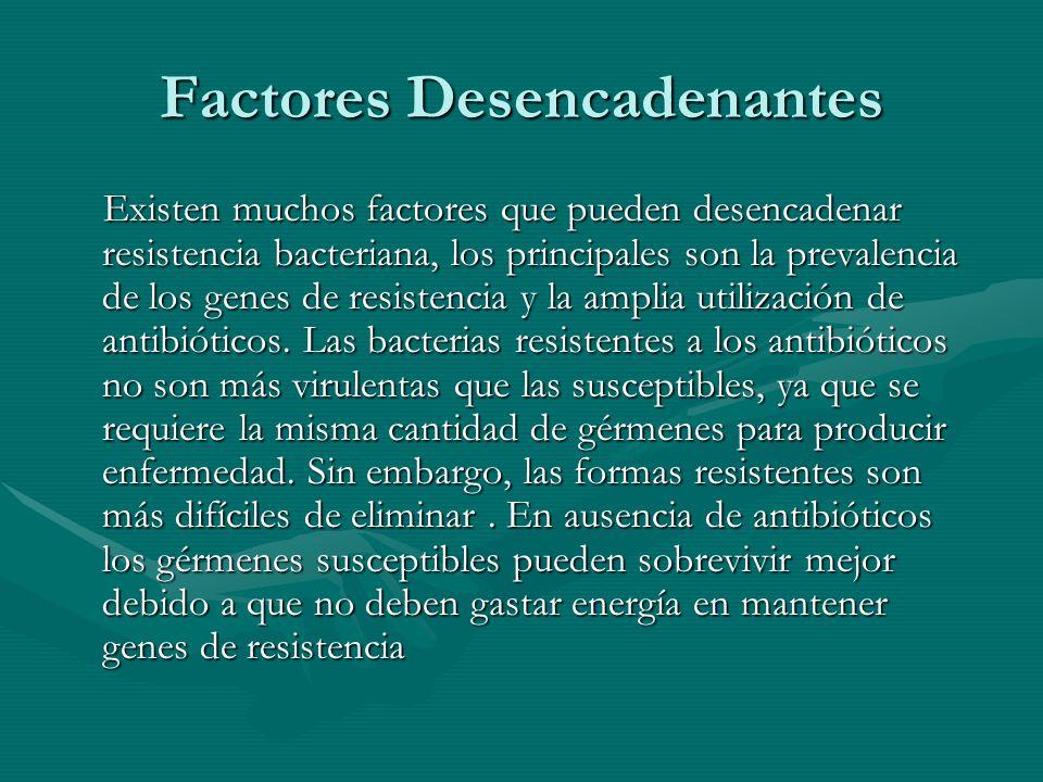 Factores Desencadenantes Existen muchos factores que pueden desencadenar resistencia bacteriana, los principales son la prevalencia de los genes de re