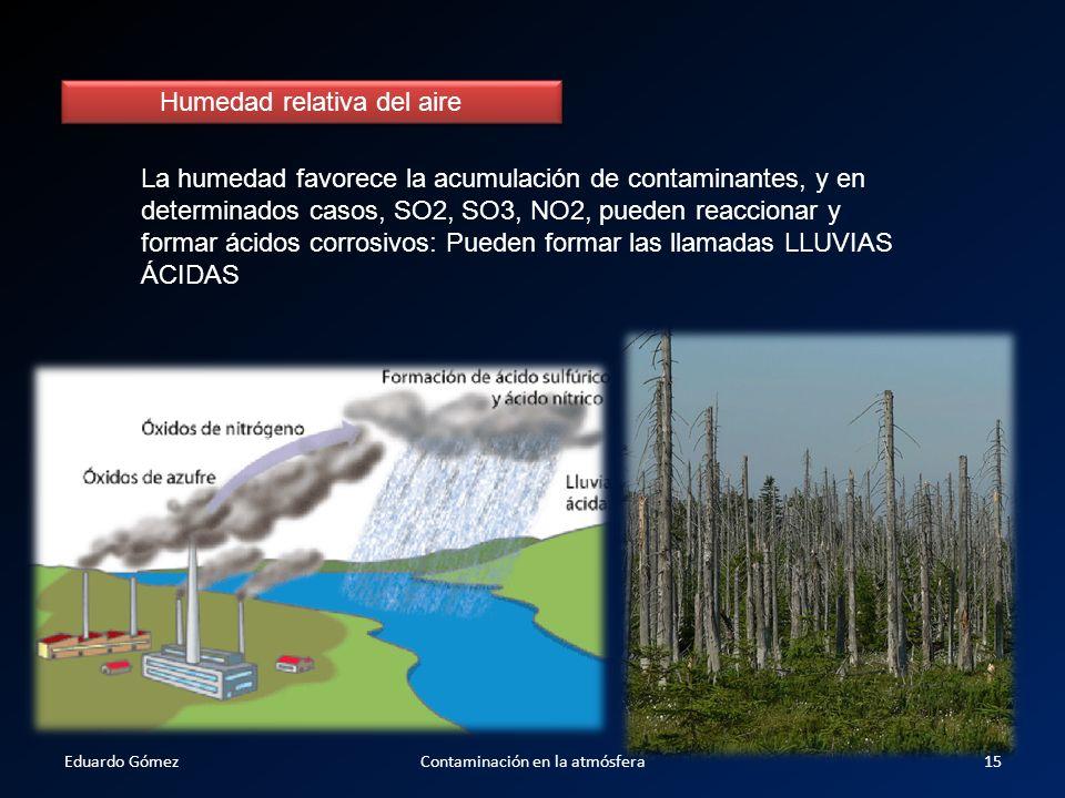 Humedad relativa del aire La humedad favorece la acumulación de contaminantes, y en determinados casos, SO2, SO3, NO2, pueden reaccionar y formar ácid