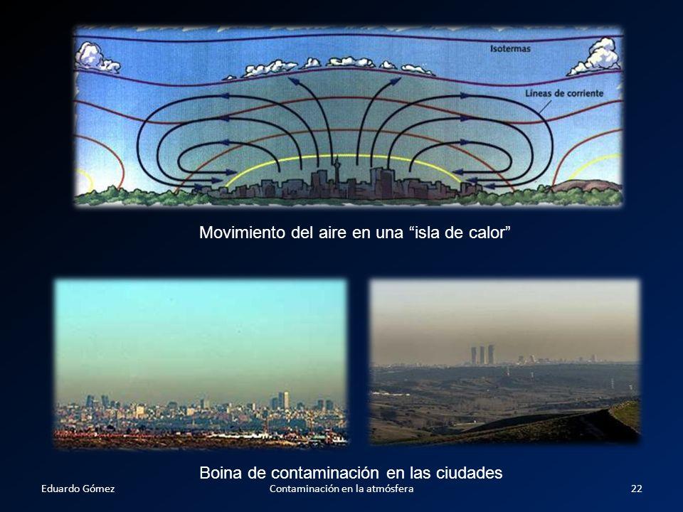 Boina de contaminación en las ciudades Movimiento del aire en una isla de calor Eduardo Gómez22Contaminación en la atmósfera