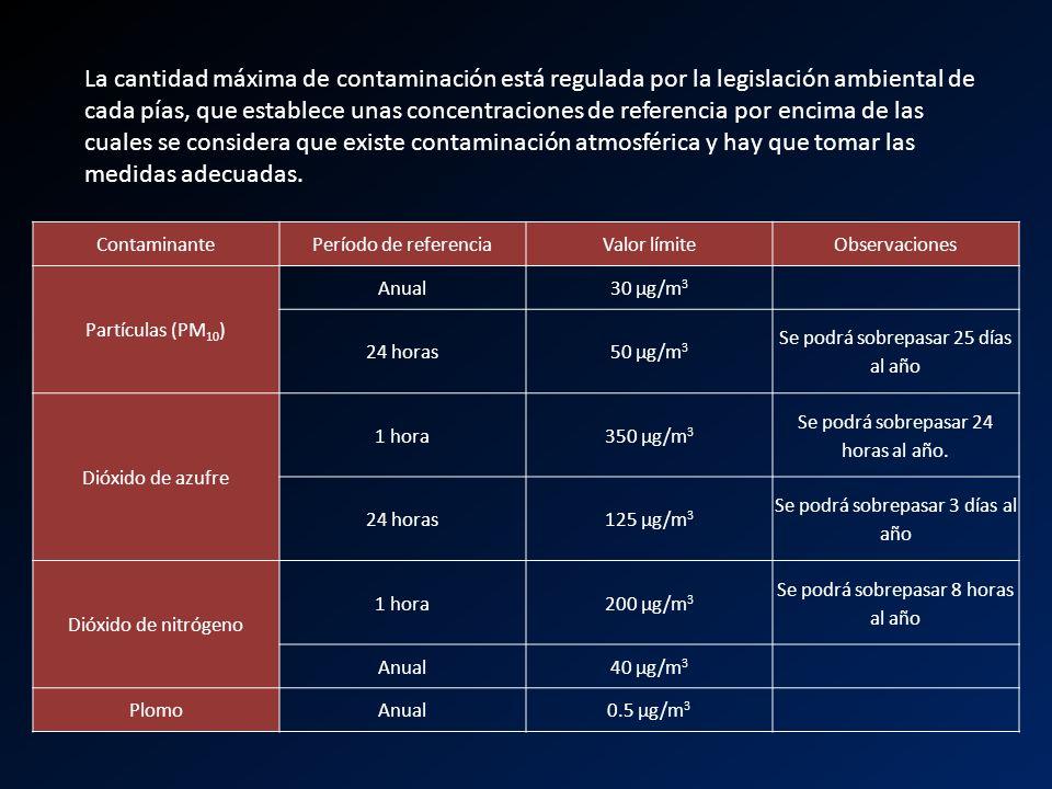 La cantidad máxima de contaminación está regulada por la legislación ambiental de cada pías, que establece unas concentraciones de referencia por enci
