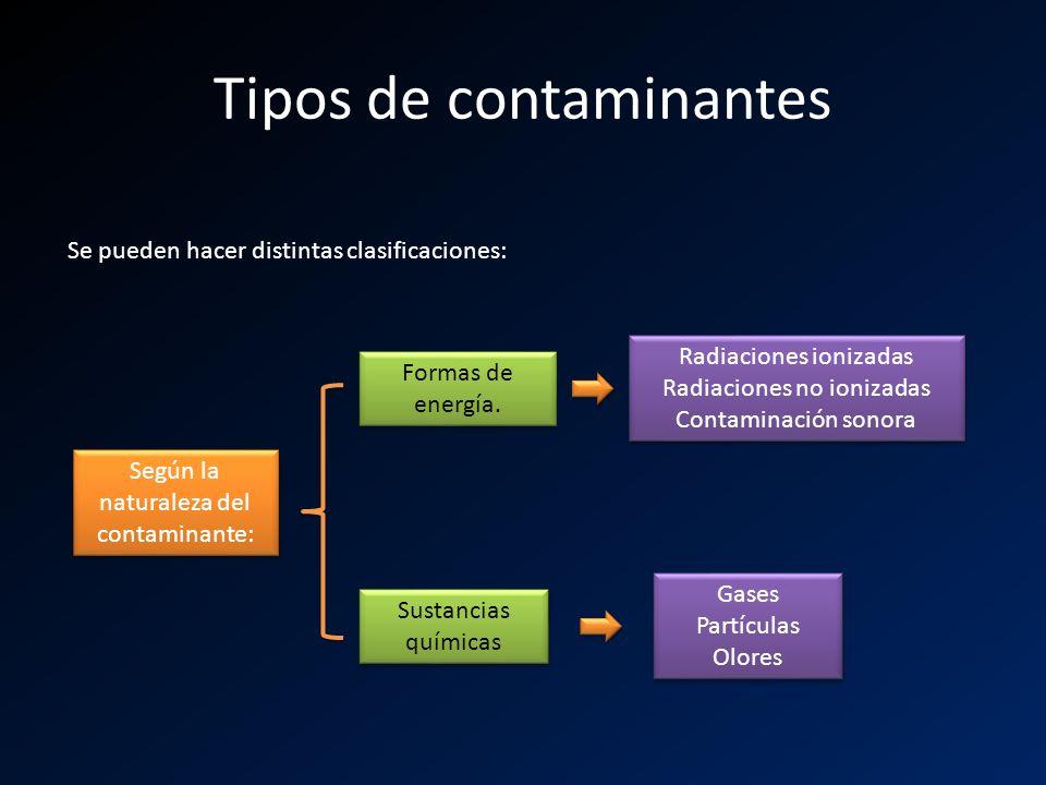 Tipos de contaminantes Se pueden hacer distintas clasificaciones: Radiaciones ionizadas Radiaciones no ionizadas Contaminación sonora Radiaciones ioni