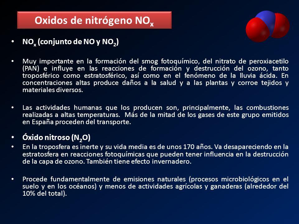 NO x (conjunto de NO y NO 2 ) Muy importante en la formación del smog fotoquímico, del nitrato de peroxiacetilo (PAN) e influye en las reacciones de f