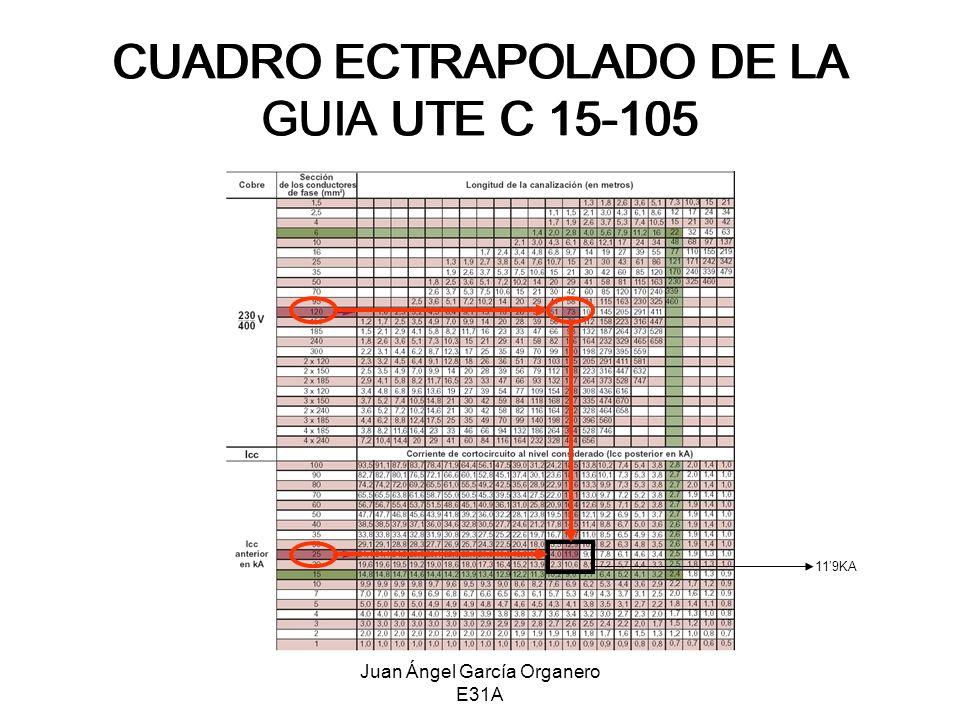 Juan Ángel García Organero E31A CUADRO ECTRAPOLADO DE LA GUIA UTE C 15-105 119KA CUADRO ECTRAPOLADO DE LA GUIA UTE C 15-105