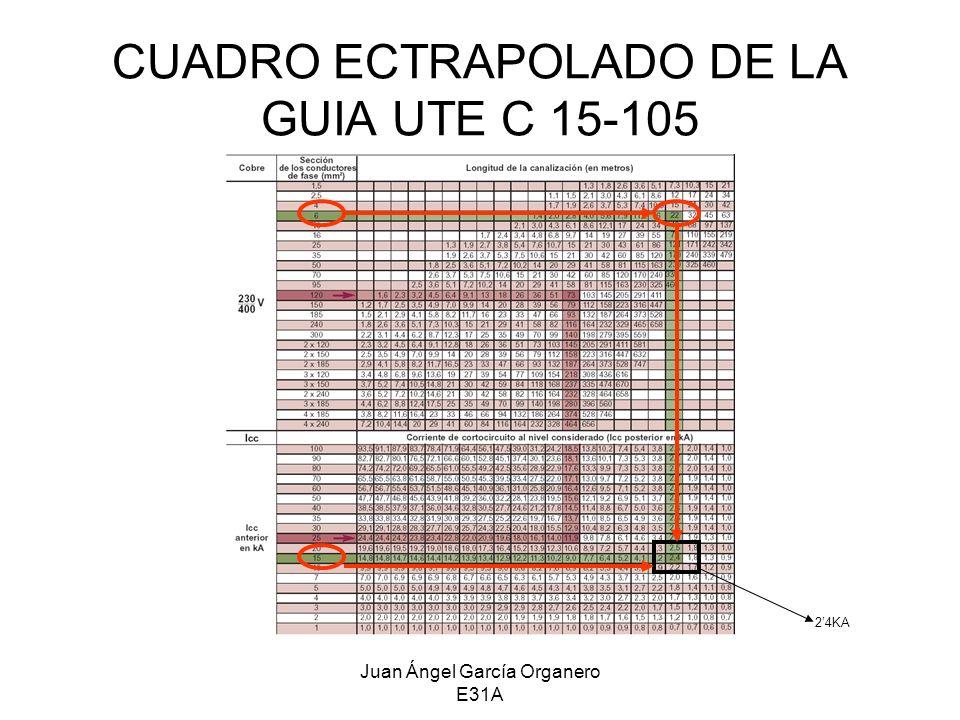 Juan Ángel García Organero E31A CUADRO ECTRAPOLADO DE LA GUIA UTE C 15-105 24KA