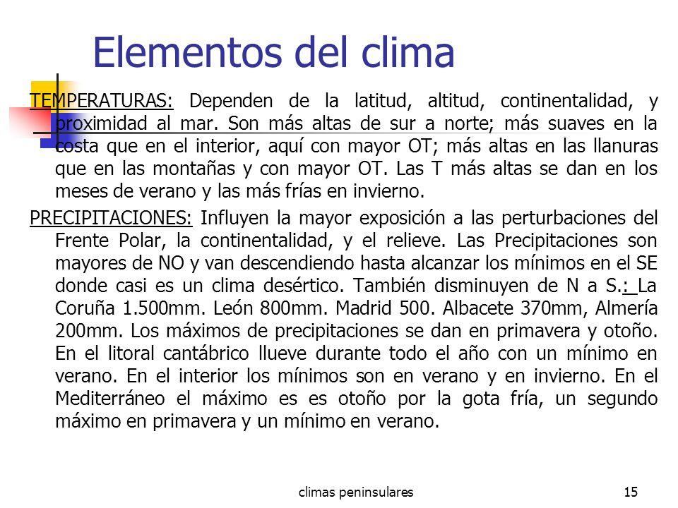 climas peninsulares15 Elementos del clima TEMPERATURAS: Dependen de la latitud, altitud, continentalidad, y proximidad al mar. Son más altas de sur a