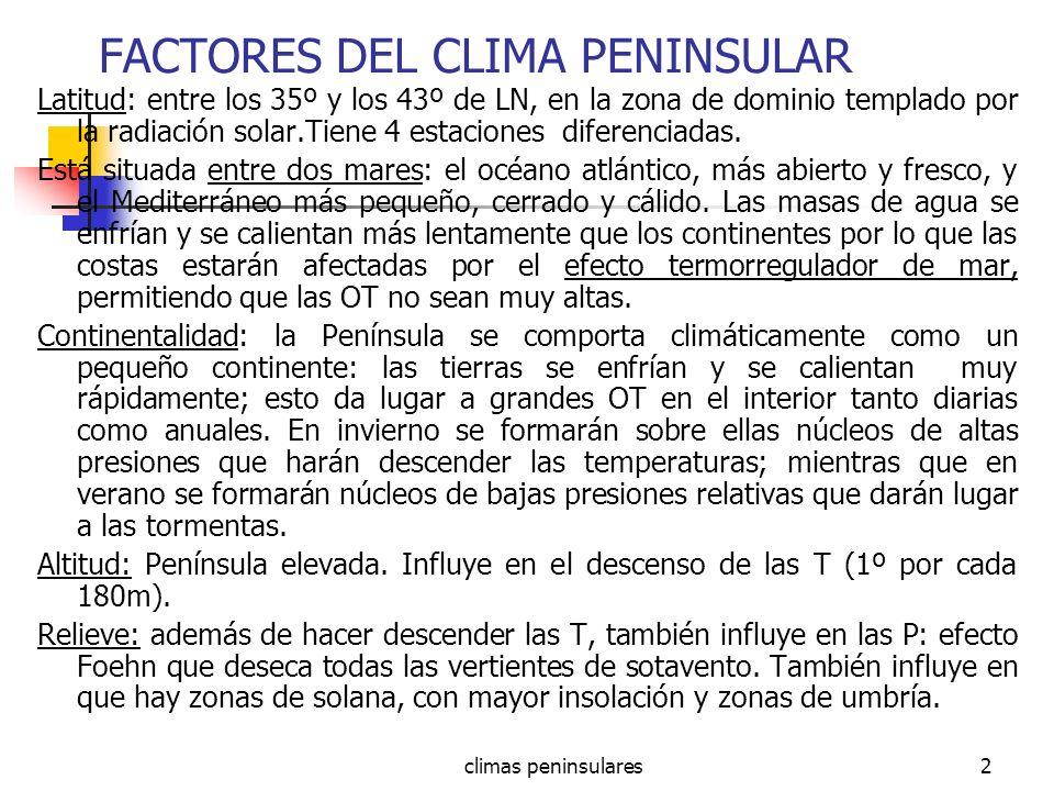 climas peninsulares2 FACTORES DEL CLIMA PENINSULAR Latitud: entre los 35º y los 43º de LN, en la zona de dominio templado por la radiación solar.Tiene