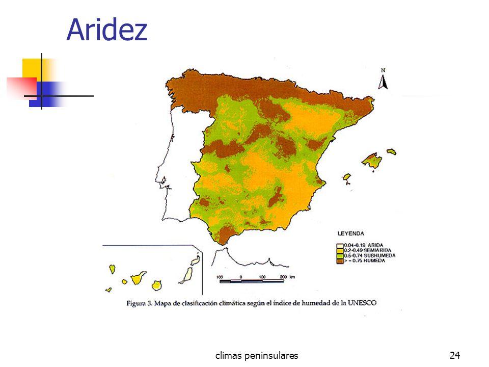 climas peninsulares24 Aridez