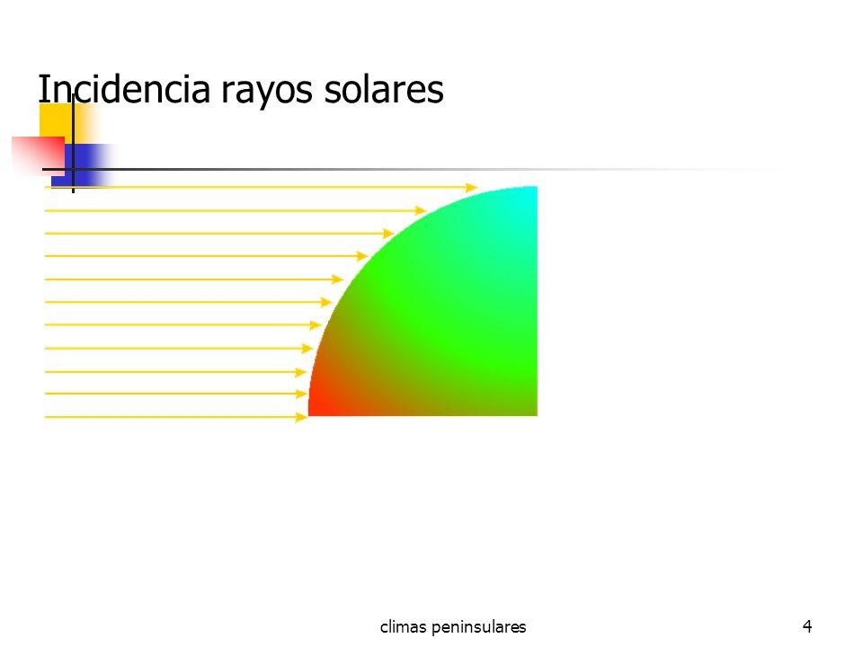climas peninsulares15 Elementos del clima TEMPERATURAS: Dependen de la latitud, altitud, continentalidad, y proximidad al mar.