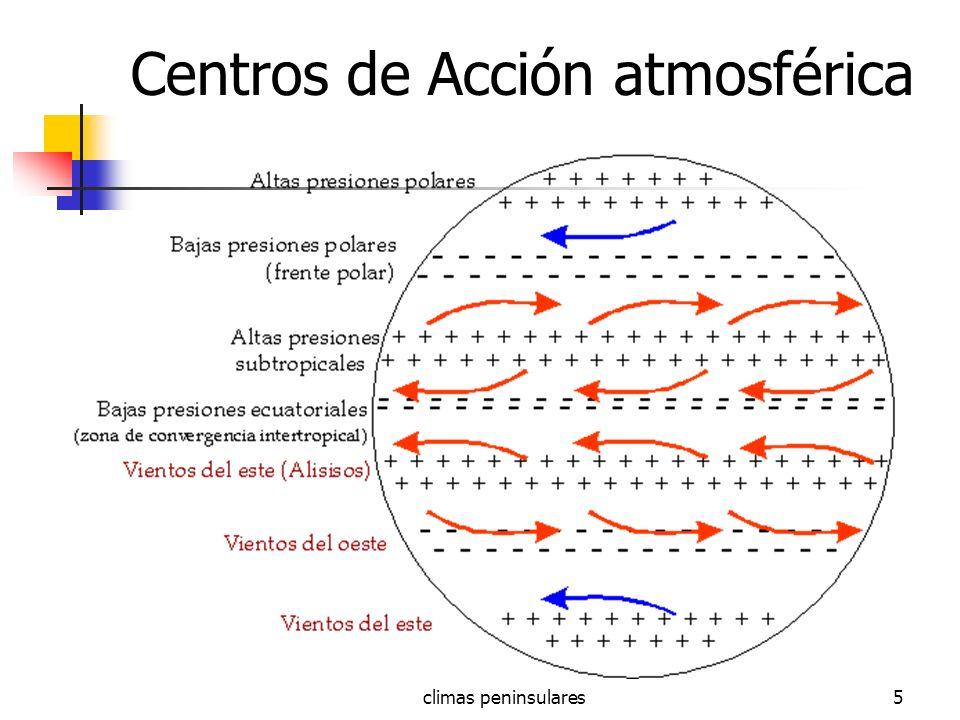 climas peninsulares26 Regiones climáticas