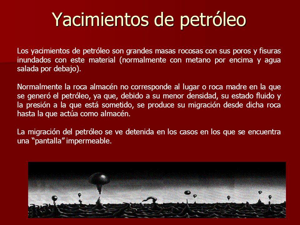 Yacimientos de petróleo Los yacimientos de petróleo son grandes masas rocosas con sus poros y fisuras inundados con este material (normalmente con met