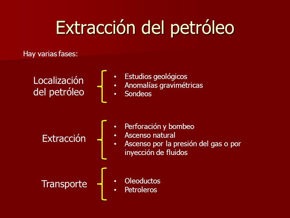 Extracción del petróleo Hay varias fases: Estudios geológicos Anomalías gravimétricas Sondeos Perforación y bombeo Ascenso natural Ascenso por la pres