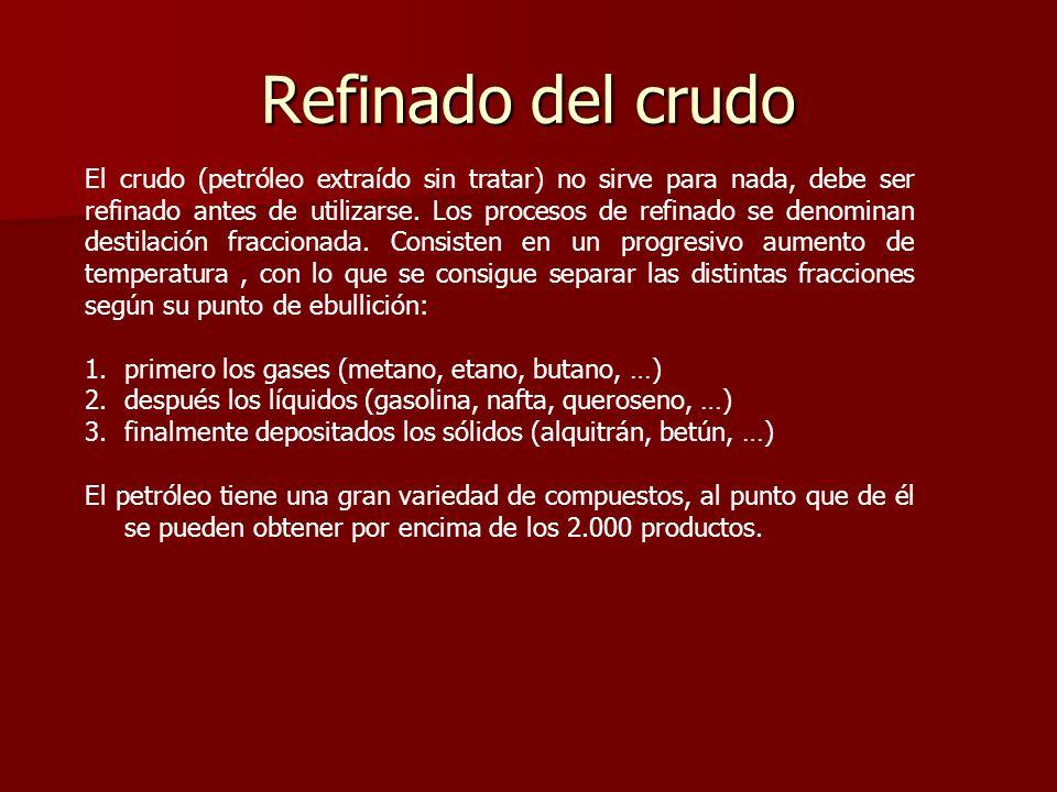 Refinado del crudo El crudo (petróleo extraído sin tratar) no sirve para nada, debe ser refinado antes de utilizarse. Los procesos de refinado se deno