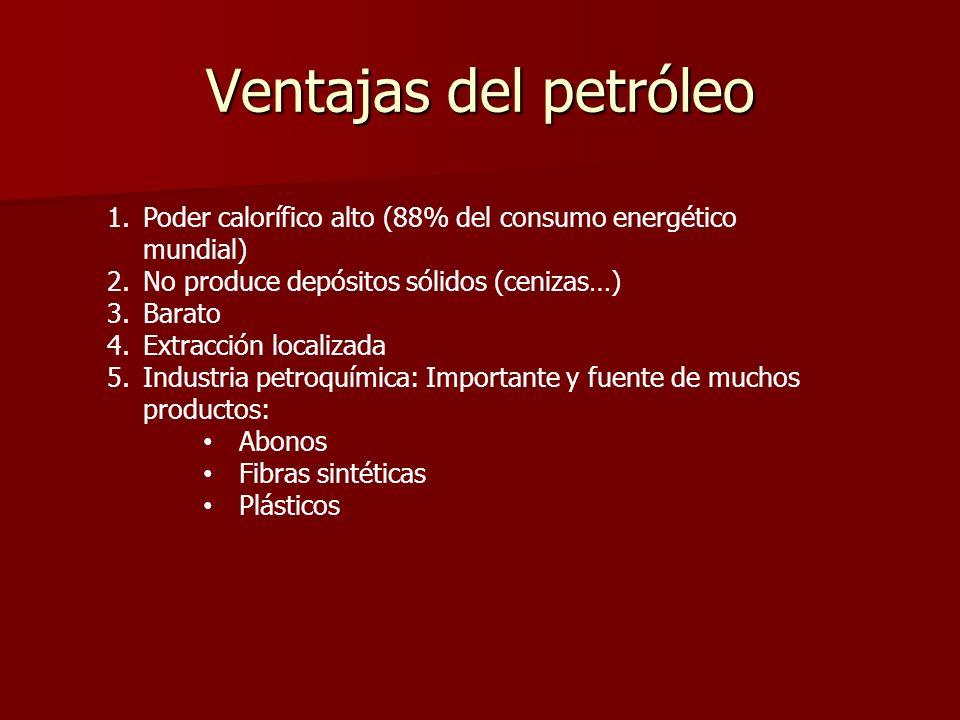 Ventajas del petróleo 1.Poder calorífico alto (88% del consumo energético mundial) 2.No produce depósitos sólidos (cenizas…) 3.Barato 4.Extracción loc