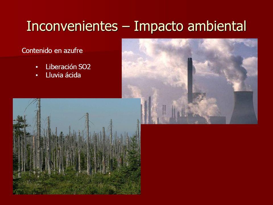 Inconvenientes – Impacto ambiental Contenido en azufre Liberación SO2 Lluvia ácida