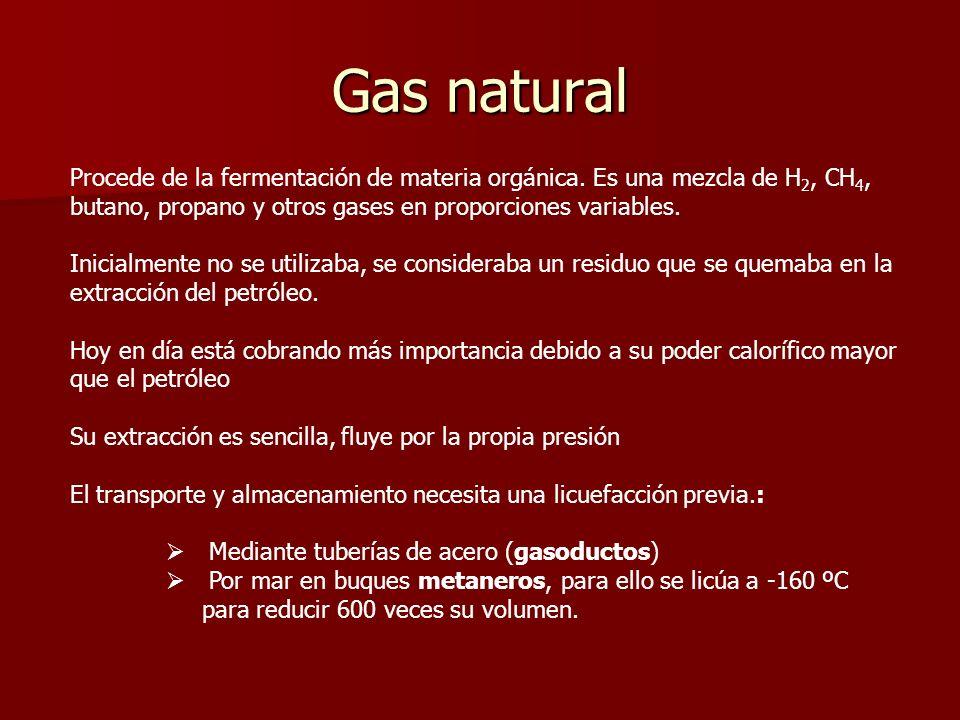 Gas natural Procede de la fermentación de materia orgánica. Es una mezcla de H 2, CH 4, butano, propano y otros gases en proporciones variables. Inici