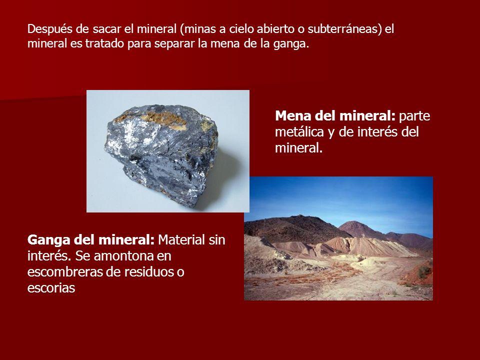 Mena del mineral: parte metálica y de interés del mineral. Ganga del mineral: Material sin interés. Se amontona en escombreras de residuos o escorias