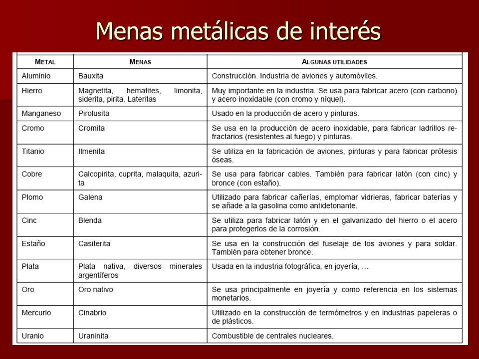 Menas metálicas de interés