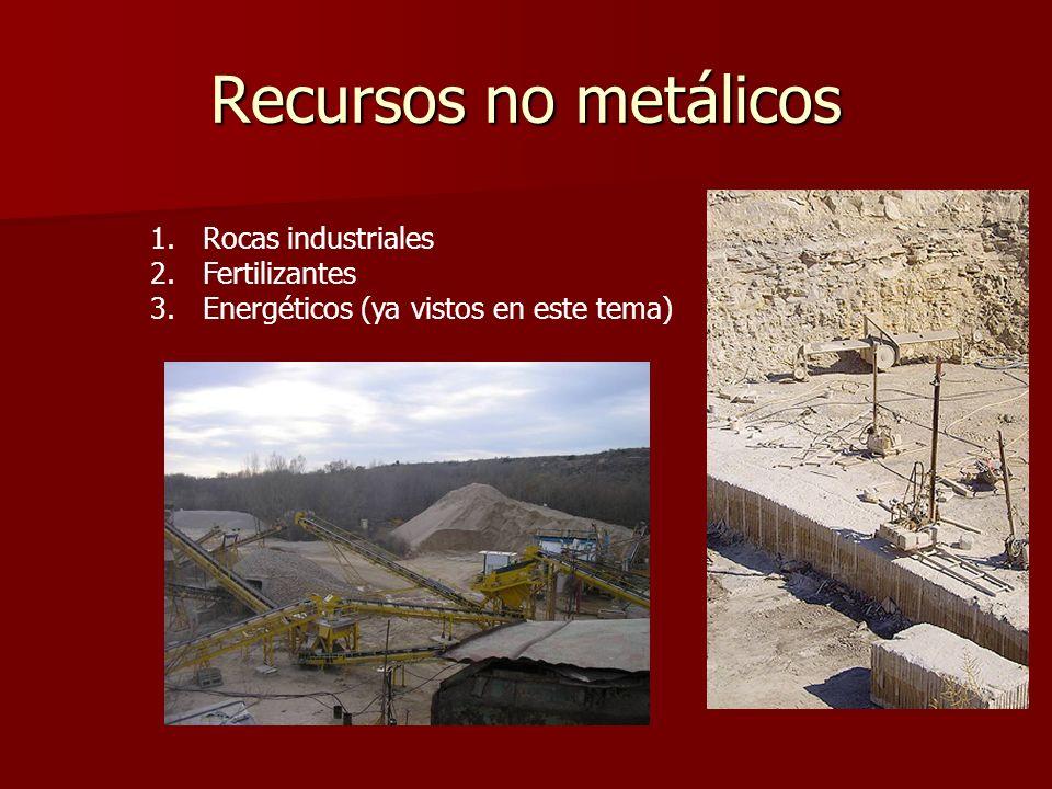 Recursos no metálicos 1.Rocas industriales 2.Fertilizantes 3.Energéticos (ya vistos en este tema)