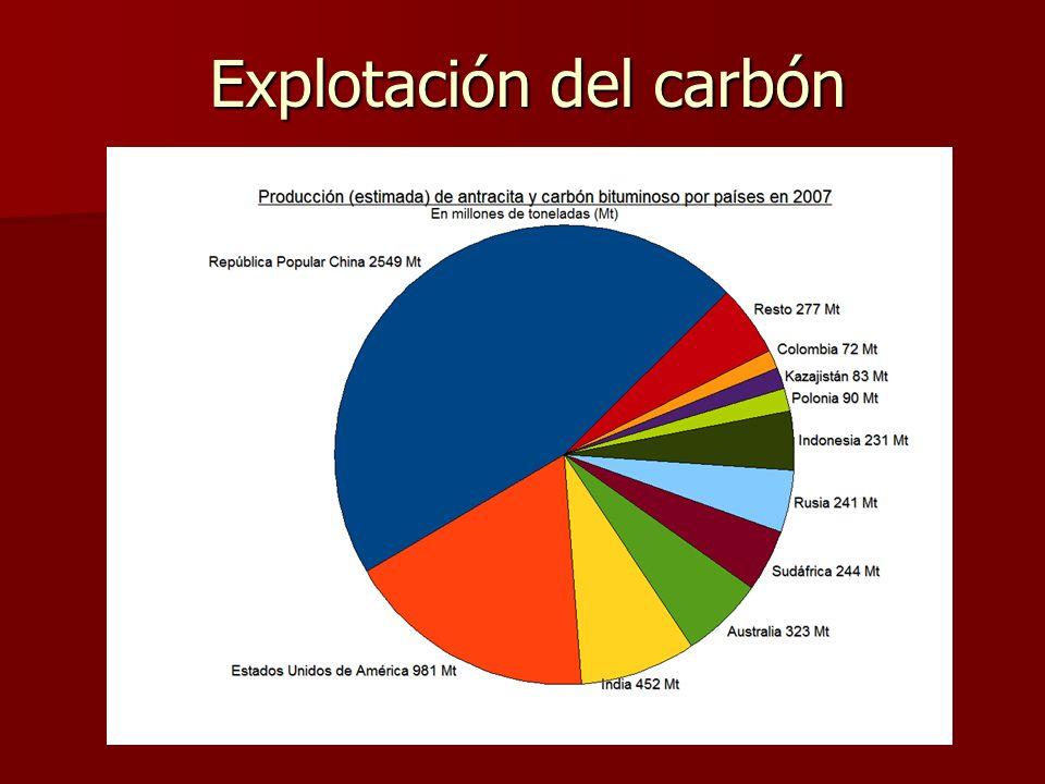 Ventajas del petróleo 1.Poder calorífico alto (88% del consumo energético mundial) 2.No produce depósitos sólidos (cenizas…) 3.Barato 4.Extracción localizada 5.Industria petroquímica: Importante y fuente de muchos productos: Abonos Fibras sintéticas Plásticos