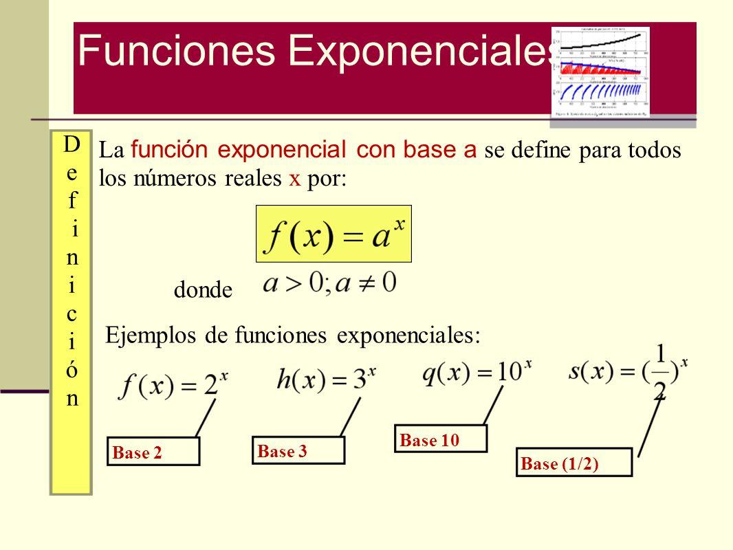 Funciones Exponenciales La función exponencial con base a se define para todos los números reales x por: donde Ejemplos de funciones exponenciales: Ba