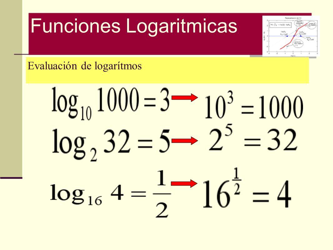 Evaluación de logarítmos Funciones Logaritmicas