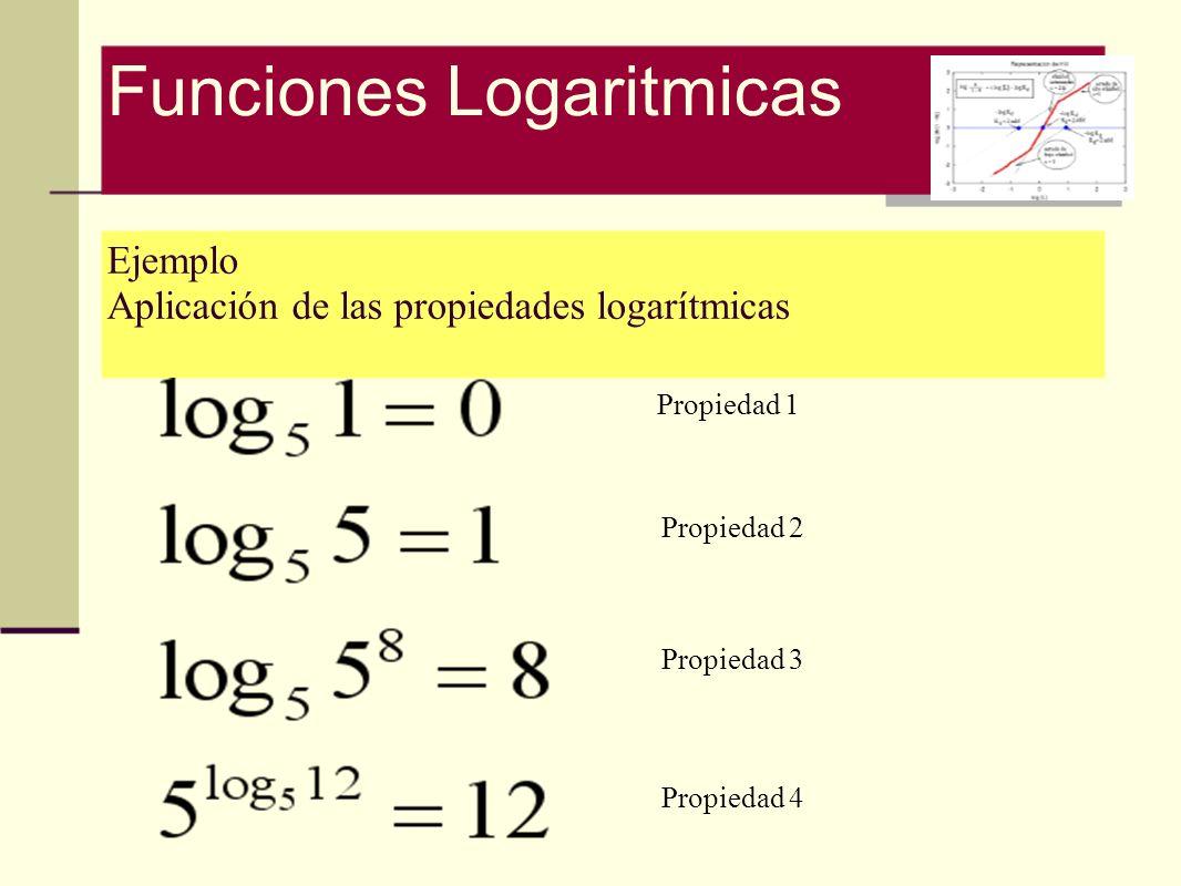 Ejemplo Aplicación de las propiedades logarítmicas Propiedad 1 Propiedad 2 Propiedad 3 Propiedad 4 Funciones Logaritmicas
