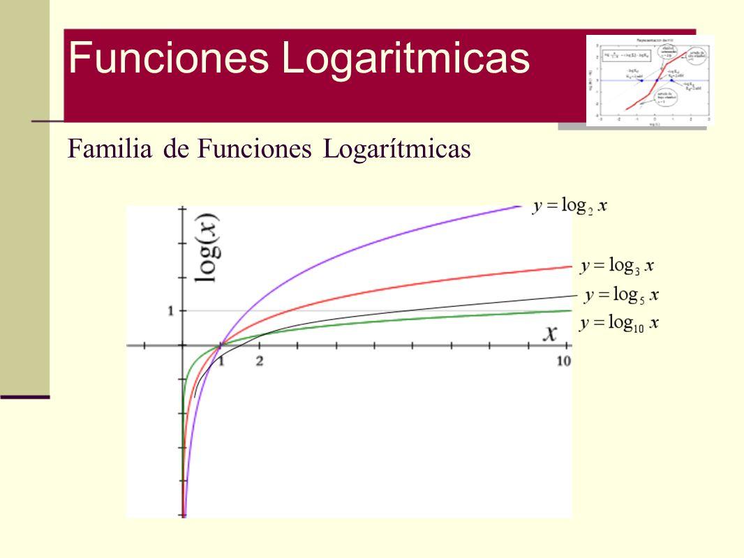 Familia de Funciones Logarítmicas Funciones Logaritmicas