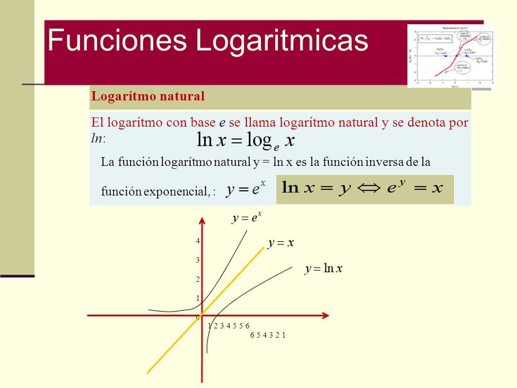 Logarítmo natural El logarítmo con base e se llama logarítmo natural y se denota por ln: La función logarítmo natural y = ln x es la función inversa d