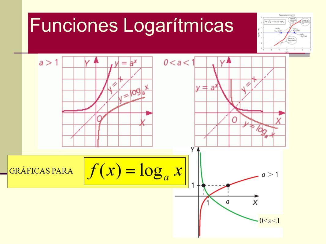 Funciones Logarítmicas GRÁFICAS PARA 0<a<1