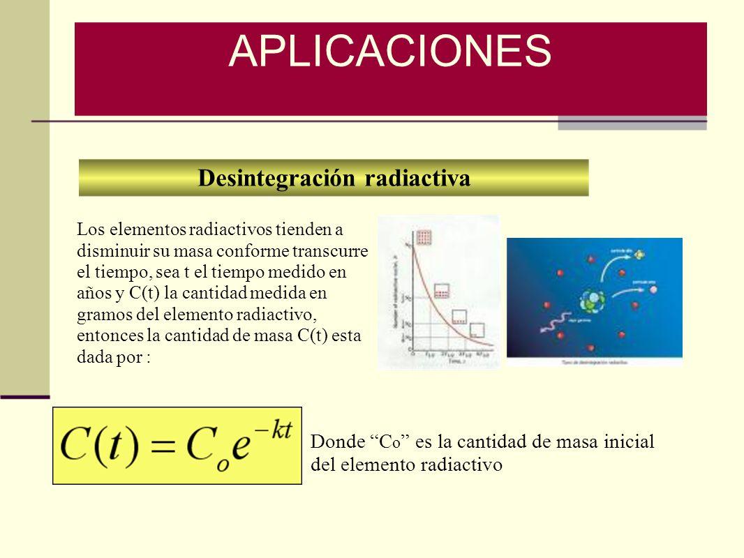 Desintegración radiactiva Donde C o es la cantidad de masa inicial del elemento radiactivo APLICACIONES Los elementos radiactivos tienden a disminuir