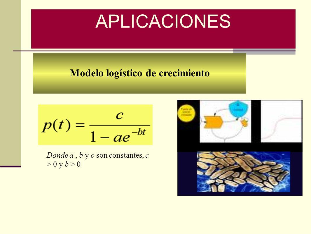 Modelo logístico de crecimiento APLICACIONES Donde a, b y c son constantes, c > 0 y b > 0