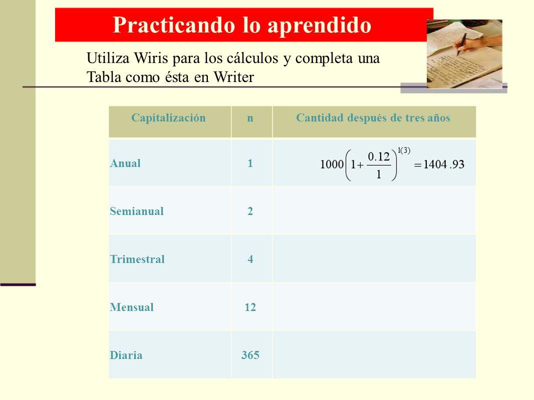 CapitalizaciónnCantidad después de tres años Anual1 Semianual2 Trimestral4 Mensual12 Diaria365 Practicando lo aprendido Utiliza Wiris para los cálculo