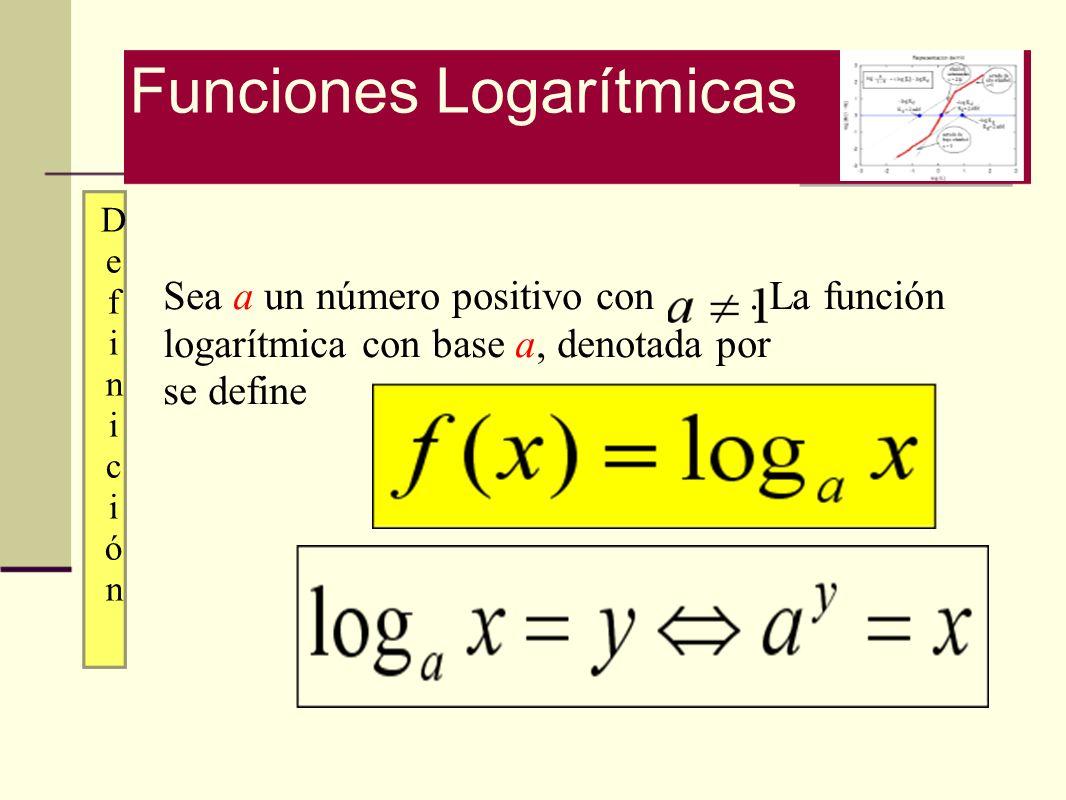 Sea a un número positivo con. La función logarítmica con base a, denotada por se define Funciones Logarítmicas DefiniciónDefinición