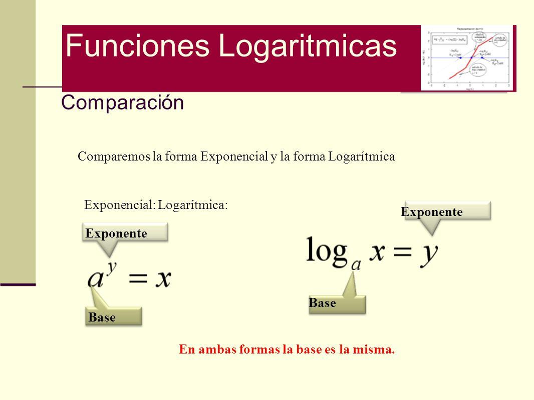 Comparación Comparemos la forma Exponencial y la forma Logarítmica Exponencial: Logarítmica: Base Exponente Base Exponente En ambas formas la base es