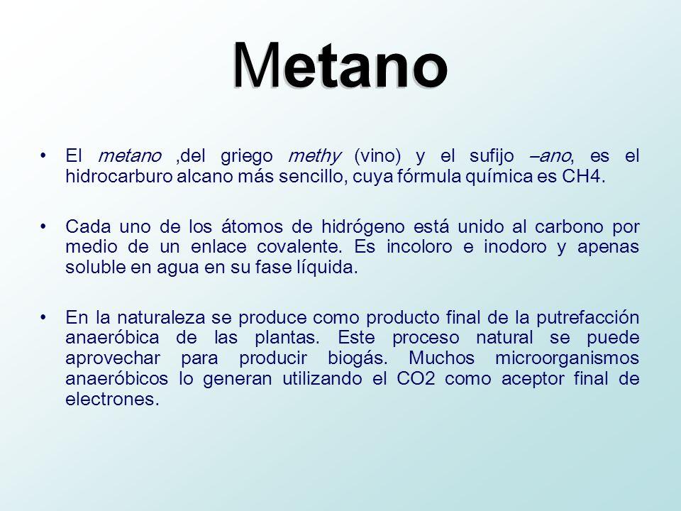 El metano,del griego methy (vino) y el sufijo –ano, es el hidrocarburo alcano más sencillo, cuya fórmula química es CH4. Cada uno de los átomos de hid