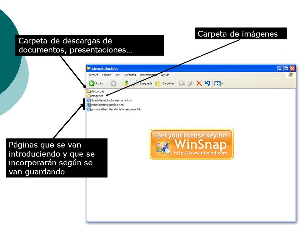 Carpeta de descargas de documentos, presentaciones… Carpeta de imágenes Páginas que se van introduciendo y que se incorporarán según se van guardando